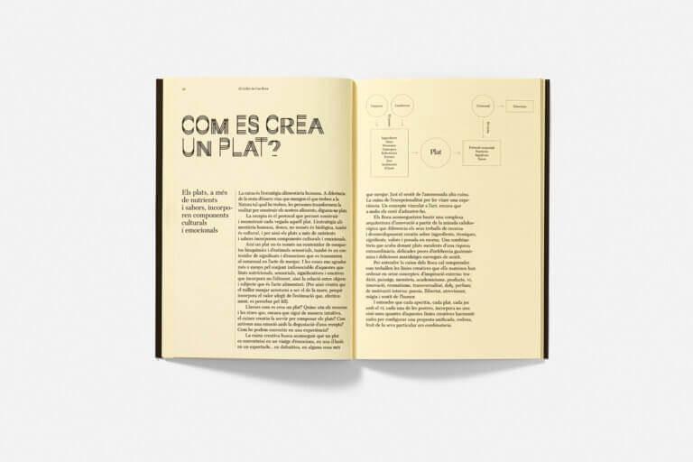 El Celler de Can Roca - Selected - 2016